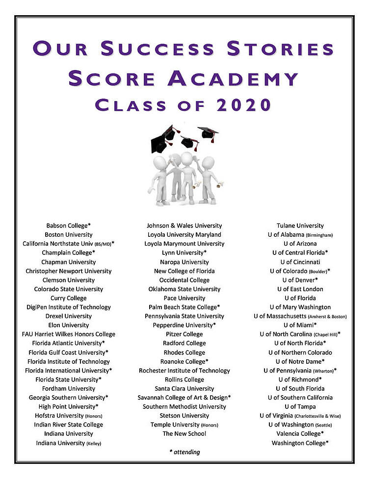 score-academy-success-stories-062020